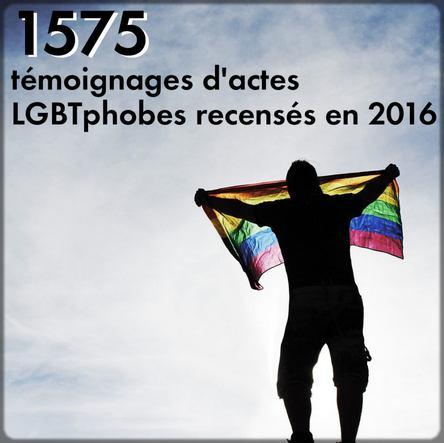 statistiques des violences faites aux homosexuels en 2016