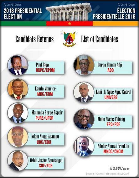 liste des candidats à la présidentielle de 2018 au Cameroun