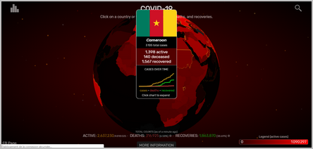 la situation du coronavirus dans le monde, sur covidvisualizer.com